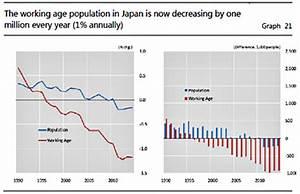 The B.I.S. vs. Japan - Increase In Global Interest Rates?