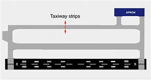 Taxiway Strips