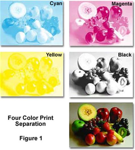 color separation molecular expressions physics of light and color color