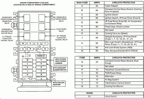 2002 Ford Windstar Fuse Panel Diagram by 2013 Ford Taurus Fuse Diagram Wiring Diagram Database