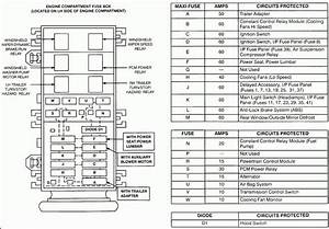 2002 Ford Van Fuse Box Diagram