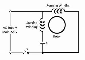why is a capacitor used in a fan quora With ac capacitor wiring diagram additionally ac condenser fan motor wiring