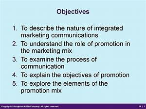 What Is Integrated Marketing Communications Promotion Decisions Integrated Marketing Communications