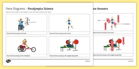 Force Diagrams Olympic Science Worksheet