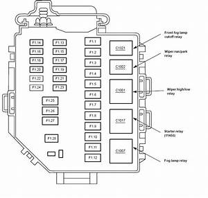 2002 Ford Mustang Fuse Box Layout