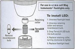 Terralux Ministar5 Led Upgrade For 4