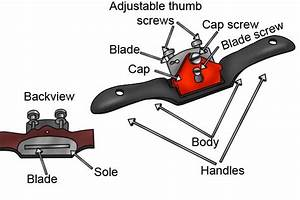 What-are-the-parts-of-a-spokeshave