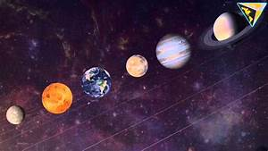 The Great Planetary Alignment of 2016,Jan 20:5 Planets are ...