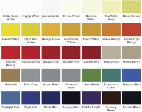 pepsi paint colors related keywords pepsi paint colors