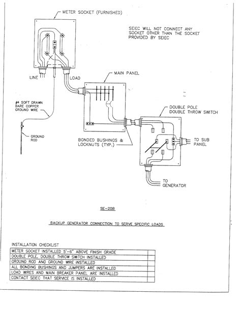 Residential Transfer Switch Wiring Diagram by Meter Socket Wiring Diagram Downloaddescargar