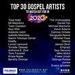Top 30 Gospel Artists To Watch Out For In 2020 - PolongoTv