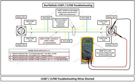 J1708 Connector Wiring Diagram j1939 wiring diagram wiring diagram