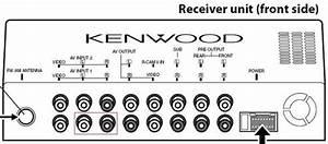 Kenwood Kvt 696 Wiring Diagram