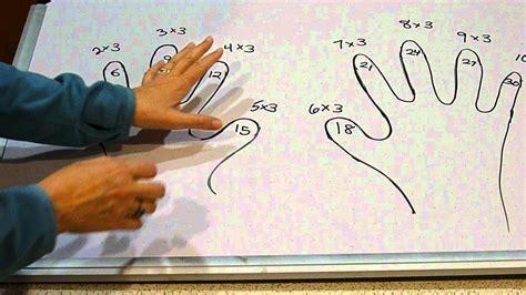 teach  times tables youtube