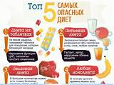 Средства для быстрого похудения аптека