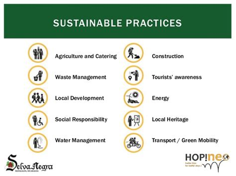 Sustainable Practices of Selva Negra, Nicaragua