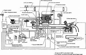 Wire Diagram 1988 Nissan 300zx