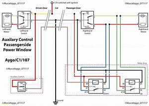 Renault Megane Wiring Diagram Pdf