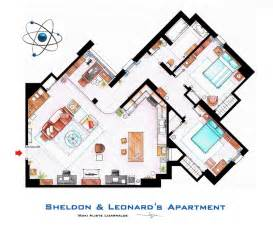 Inspiring House Designs Photo by Detailed Floor Plans Of Tv Show Apartments 171 Twistedsifter