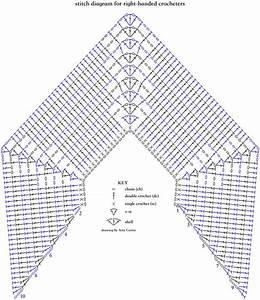 Best 25  Crochet Shawl Diagram Ideas On Pinterest