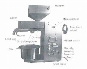 Nilsan Mini Commercial Oil Press Machine Ns-2000