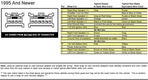 Solved Nissan Vanette Wiring Diagram For Radio Colour