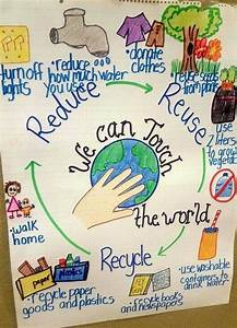 14 Fantastic Sustainability And Recycling Anchor Charts