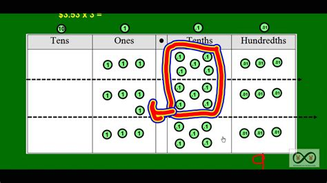multiplying decimals on a place value chart 5 nbt b 7 youtube