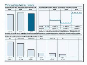 Heizkosten Pro M2 : bundesbaublatt ~ Orissabook.com Haus und Dekorationen