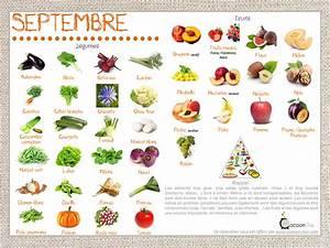 Fruits De Septembre : blog page 2 cocoon moi ~ Melissatoandfro.com Idées de Décoration