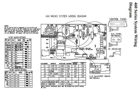 Spa Circuit Board Wiring Diagram by Coleman Maax 351dd Spa 460 Mach3 El2000 Question Issues