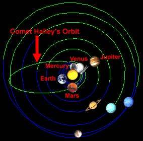 Orbit of Earth and Mars - Pics about space