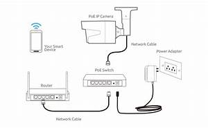 Home Security Camera Installation Guide