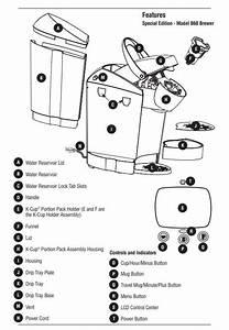 Keurig Coffee Maker Parts Diagram