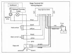 Traveller Caravan Wiring Diagram