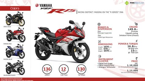 yamaha r15 passing on the r series dna