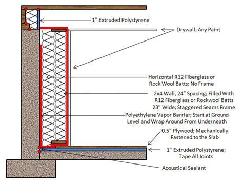 vapour barrier on basement concrete floor pro construction forum be the pro basement vapor barrier code basement gallery