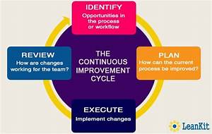 Barriers To Continuous Improvement
