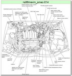 similiar nissan engine diagram keywords engine diagram justanswer nissan on nissan maxima engine diagram