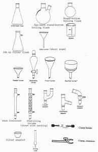Chemistry Lab Equipment - Bing Images | Chemistry ...