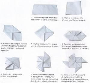 Pliage Serviette Moulin A Vent : pliage serviette origami napkin folding diy origami et napkins ~ Melissatoandfro.com Idées de Décoration