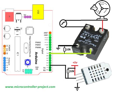 solid state relay with arduino controlling appliances