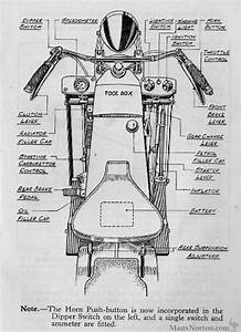 Velocette Le 1953 Controls Diagram