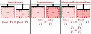 Temperaturänderung Berechnen : druckkr fte druck druckkraft fl che und schweredruck berechnen ~ Themetempest.com Abrechnung