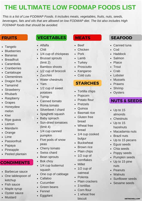 The Complete Low Fodmap Food List (+ Free Printable Pdf. New Life Carpet Cleaning Kapatid Martial Arts. Stow Glen Assisted Living Magento Zend Server. Graphic Design Management Software. Paloma Hot Water Heater Online Sat Prep Class. Uc Davis Hospital In Sacramento. Security Source Albuquerque Tbs Dish Network. Demand Forecasting Models Wire Shelving Metro. Mfs Diversified Income Fund Web Database App