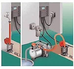 Système D Arrosage Automatique : pompe arrosage automatique pas cher ~ Dailycaller-alerts.com Idées de Décoration