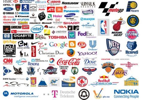 International Business: International Business Names
