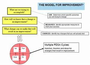 Module 4  Approaches To Quality Improvement