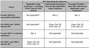 Personal Record Retention Chart Aca Alerts Affordable Care Act Deadlines Regulations