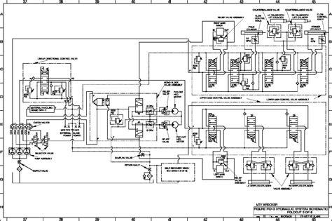 Figure Hydraulic System Schematic Foldout